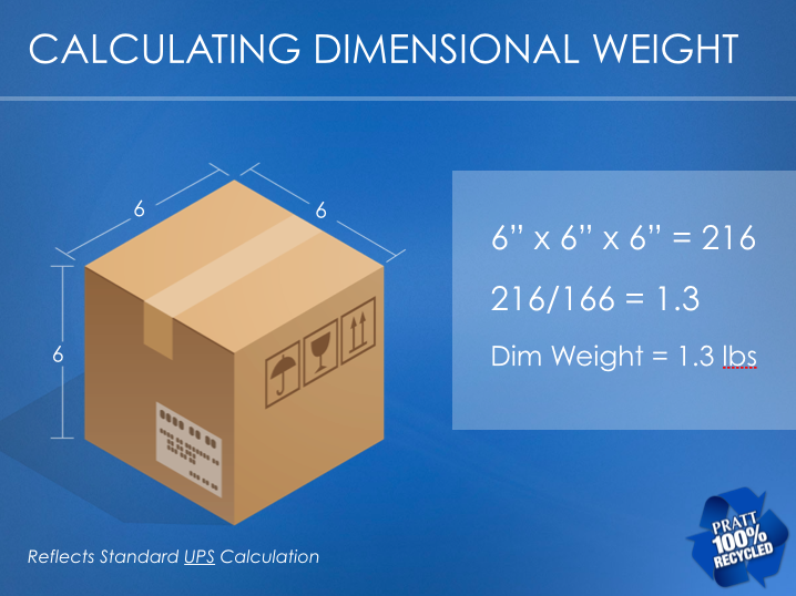 How-To-Calculate-Dimensional-Weight