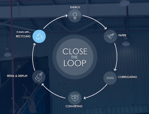 Steps to Integrate Your Company's Supply Chain for More Sustainable Growth
