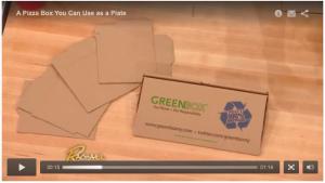 GreenBox Pizza Box   Pratt Industries